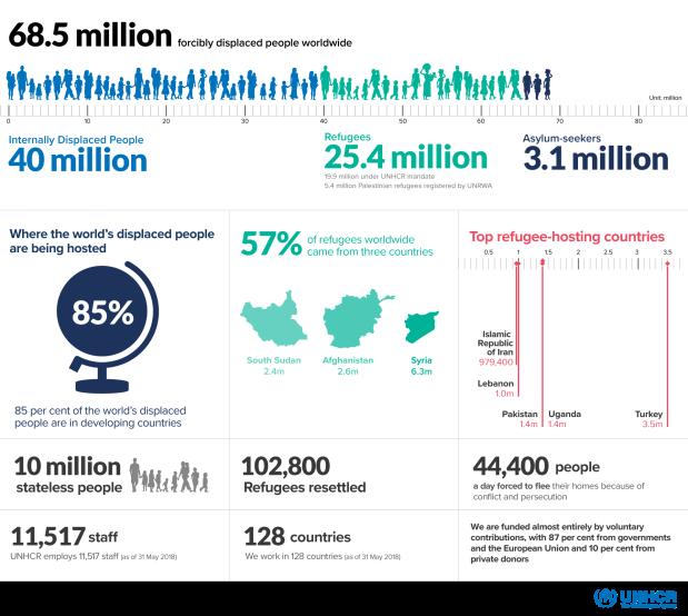 (English)_FiguresAtAGlance_Infographic(08JUN2018)-V2.png